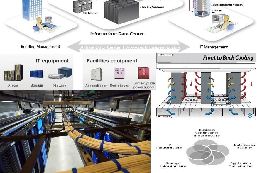 komponen data center yang terpenting