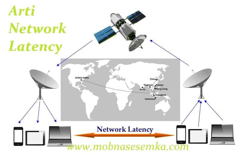 arti network latency