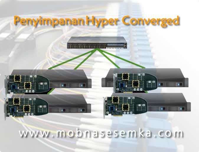 Solusi Penyimpanan Hyper Converged di Data Center