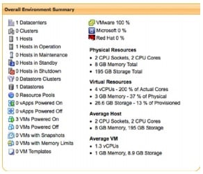 vOPS Server Explorer dari Dell
