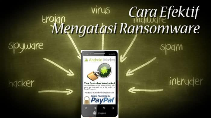 cara mengatasi ransomware untuk bisnis