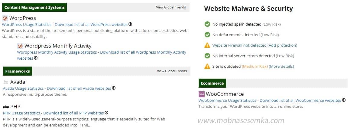 profil teknologi situs web kpu jawa barat