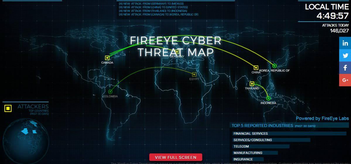 serangan cyber menargetkan bank dan fintech
